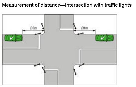 Parking controls at intersection with traffic signals