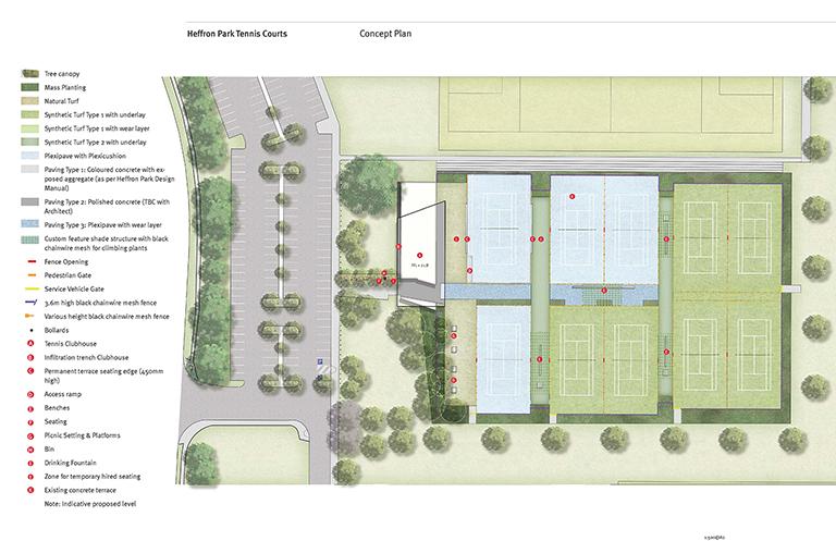Heffron Tennis Centre Masterplan