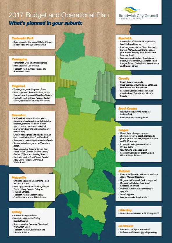 2017 Budget & Operational Plan suburb snapshot