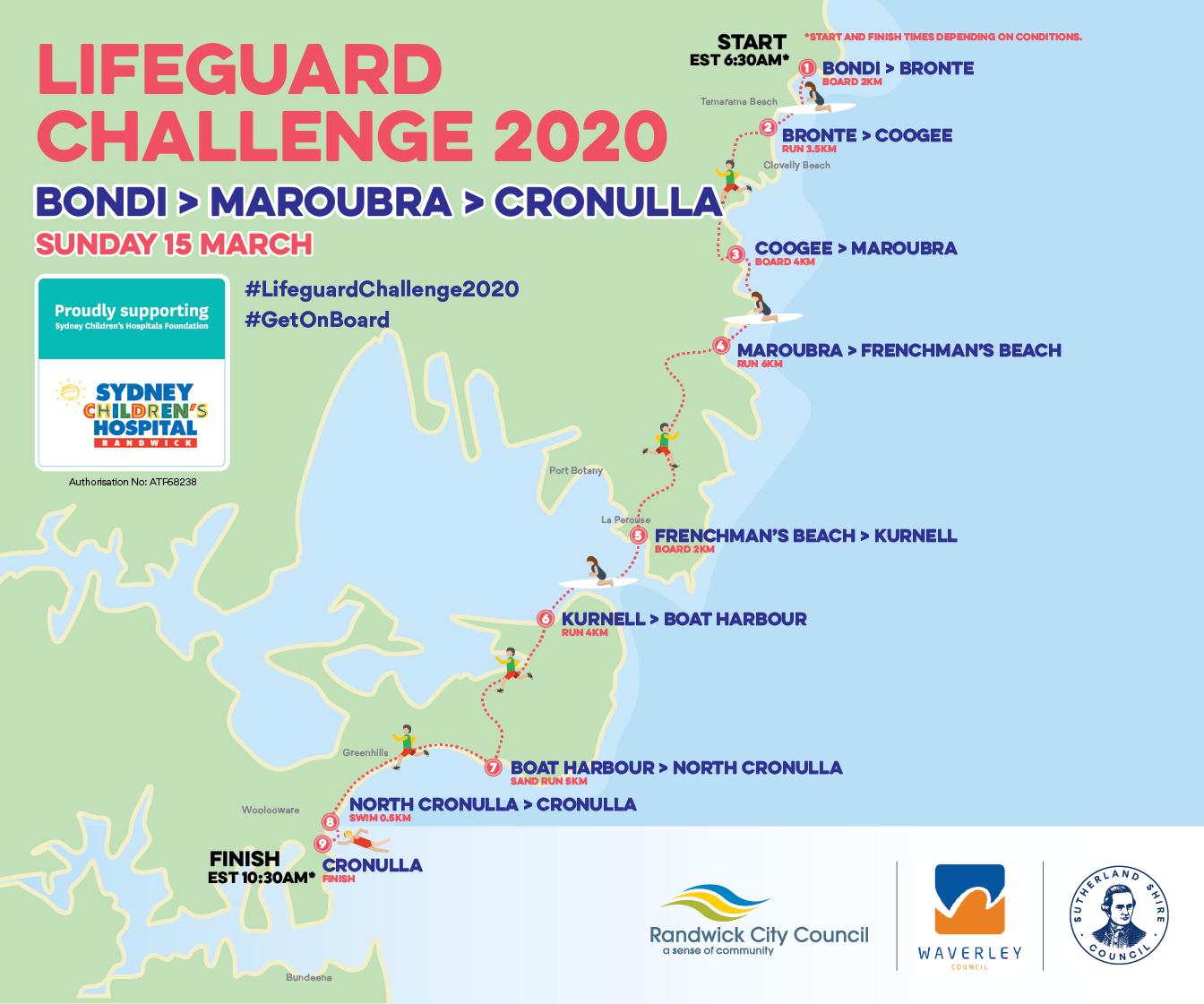 2020 Lifeguard Challenge map