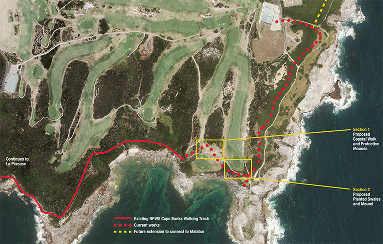 Coastal Walkway extension through NSW Golf Course plan at La Perouse.